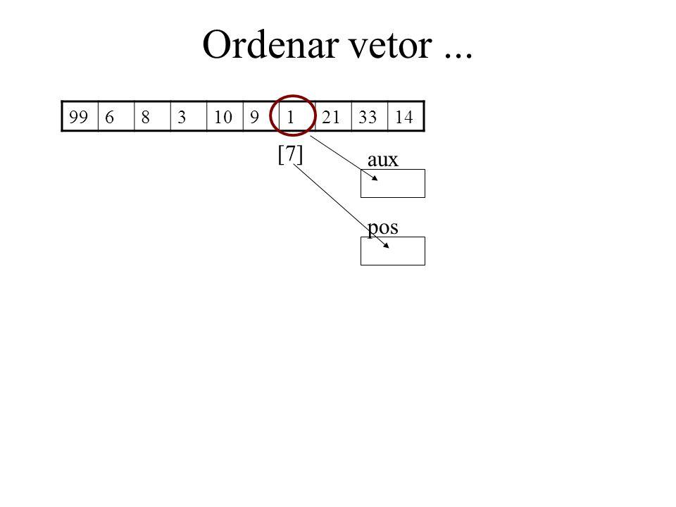 Ordenar vetor ... 99 6 8 3 10 9 1 21 33 14 [7] aux pos